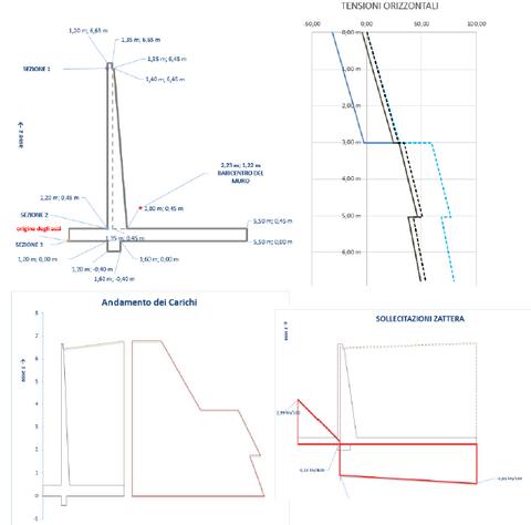 Progetto Muro Di Contenimento.Fogli Di Calcolo Per Geotecnica